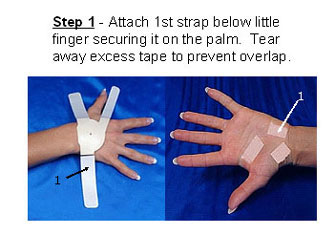 how-carpal-solution-works-step-1