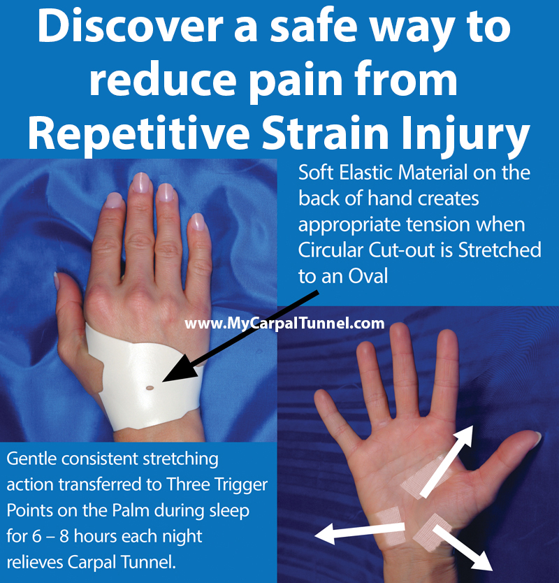 Discover a safe way to reduce pain from Repetitive Strain Injury